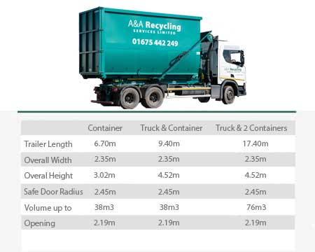 AWJ/A&A Container specs